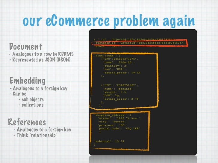 """our eCommerce problem again                                 { """"_id"""" : ObjectId(""""4fc19d5e0ddc54e49b84928c""""),               ..."""