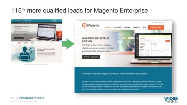 © 2007-2017 WiderFunnel Marketing Inc. Tweet to: @chrisgoward #Awesome 115% more qualified leads for Magento Enterprise