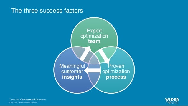© 2007-2017 WiderFunnel Marketing Inc. Tweet this: @chrisgoward #Awesome Expert optimization team Proven optimization proc...