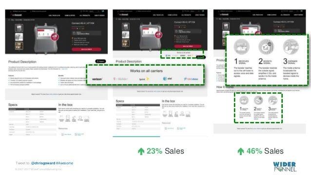 © 2007-2017 WiderFunnel Marketing Inc. Tweet to: @chrisgoward #Awesome  23% Sales  46% Sales