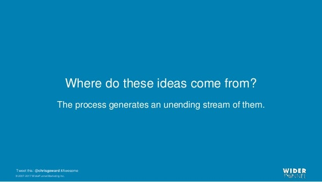 © 2007-2017 WiderFunnel Marketing Inc. Tweet this: @chrisgoward #Awesome Where do these ideas come from? The process gener...