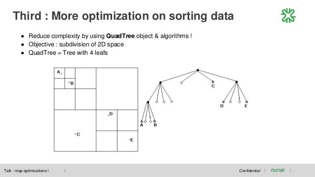 Third : More optimization on sorting data Confidential ● Reduce complexity by using QuadTree object & algorithms ! ● Objec...