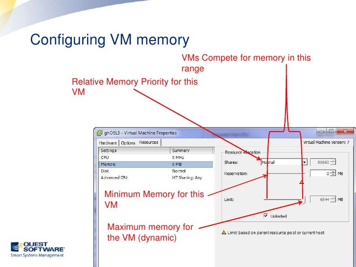 Configuring VM memory<br />VMs Compete for memory in this range<br />Relative Memory Priority for this VM<br />Maximum mem...