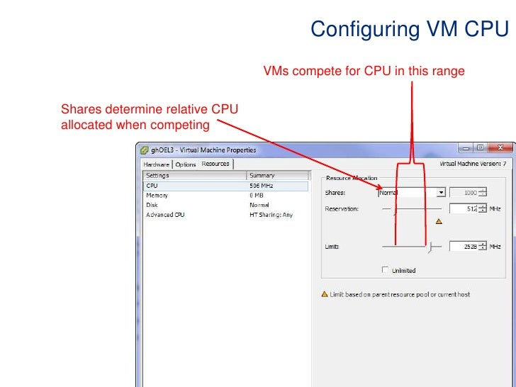 """CPU utilization VM<br />""""CPU Ready"""" is the amount of time VM spends waiting on ESX for CPU <br />Inside the VM, CPU stats ..."""