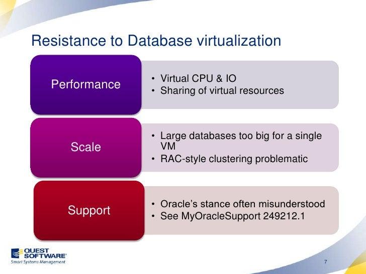 Motivations for Virtualization <br />