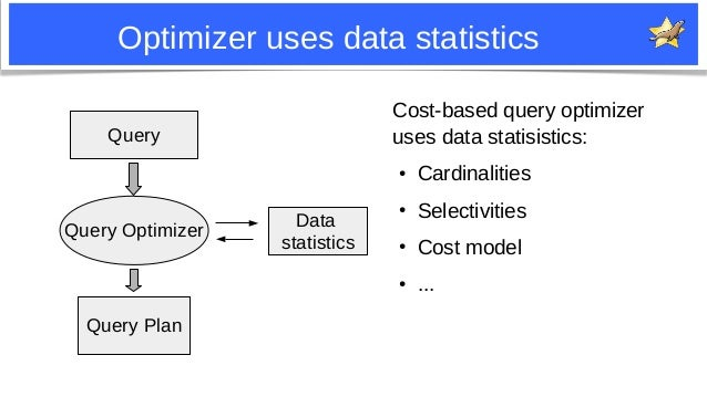 Improving MariaDB's Query Optimizer with better selectivity estimates Slide 3