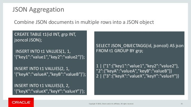 Copyright © 2016, Oracle and/or its affiliates. All rights reserved. JSON Aggregation 35 CREATE TABLE t1(id INT, grp INT, ...