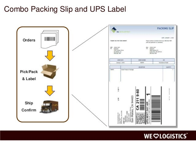 Optimize UPS WorldShip Pick Pack Ship – Packing Slips for Shipping