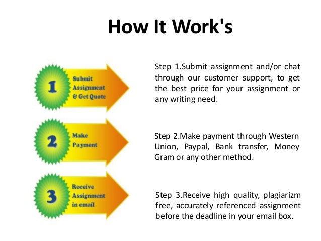Homework help online review
