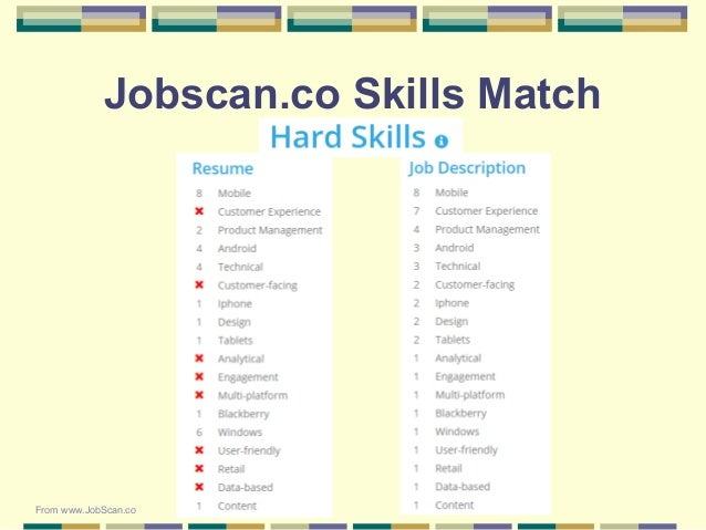 optimize your resume  career renewal  for applicant