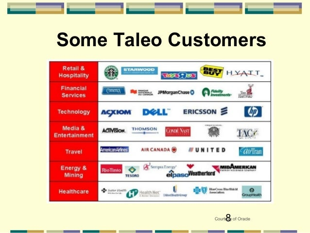 getting started with taleo connect client tcc