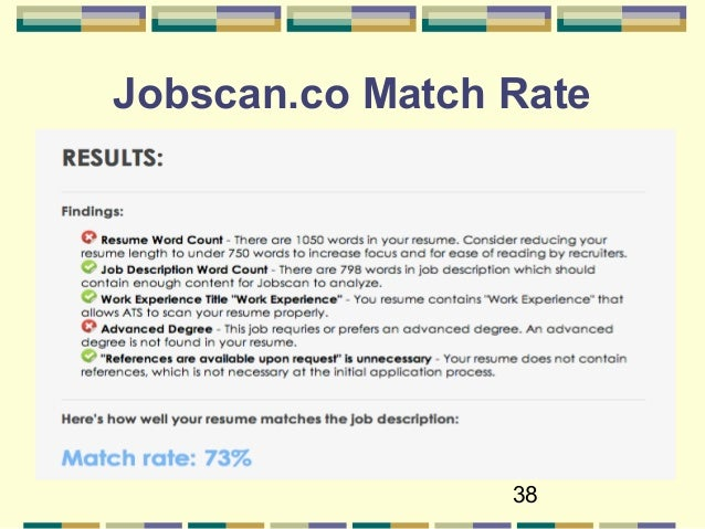 38 Jobscan.co Match Rate ...
