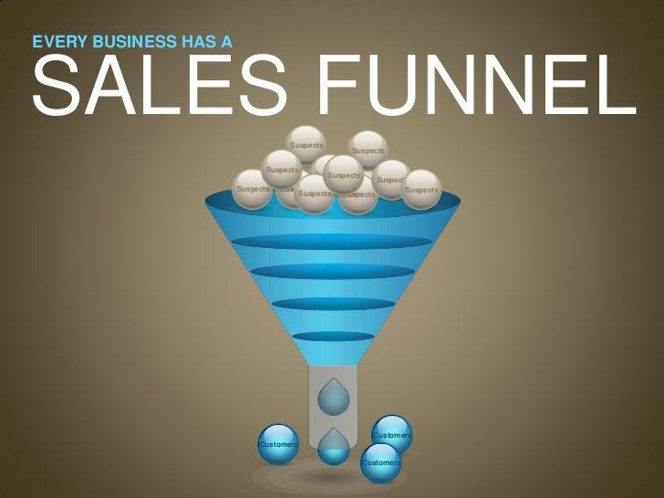 Optimize Your Sales & Marketing Funnel Slide 3