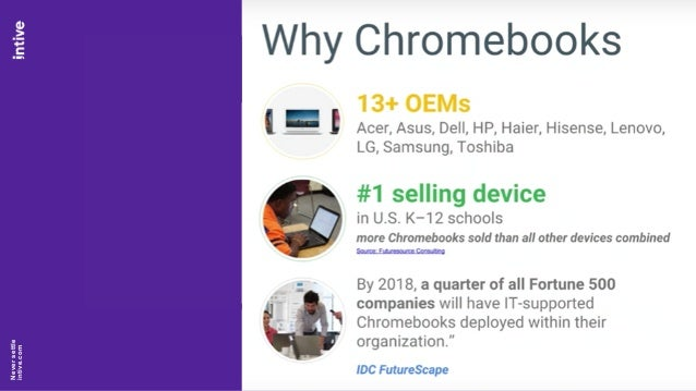 Optimize apps for Chromebooks - Meet Intive Oct, 2018