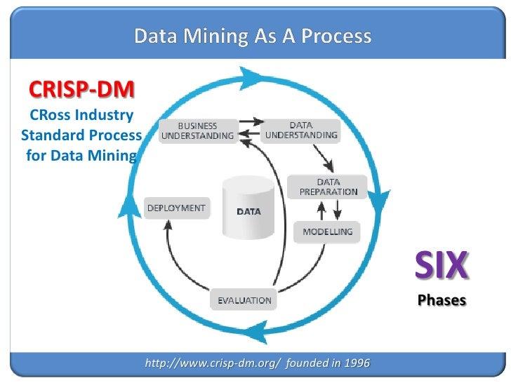 Optimizing data mining process using graphic processors