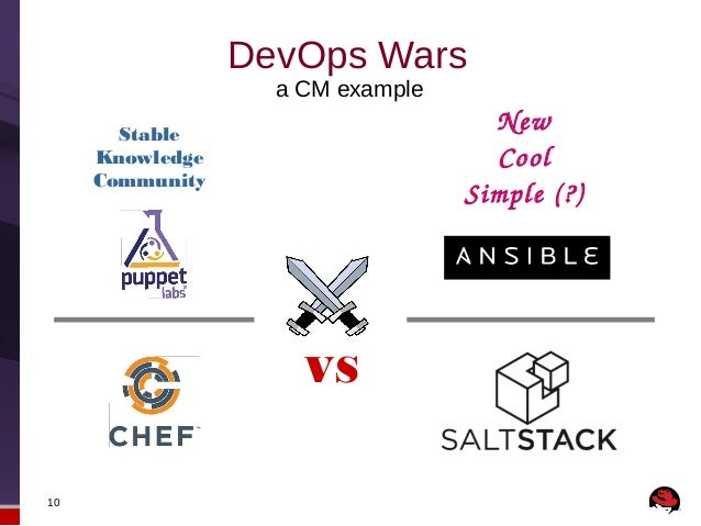 optimizing devops strategy in a large enterprise