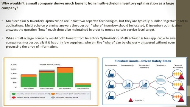 how did inventory optimization impact operations and decision making Operational management study  the o perational process in te rms of decision-making and movement of inputs  to improve the operations perform ance.