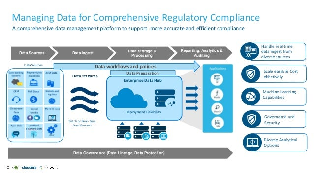 Managing Data for Comprehensive Regulatory Compliance Handle real-time data ingest from diverse sources Governance and Sec...