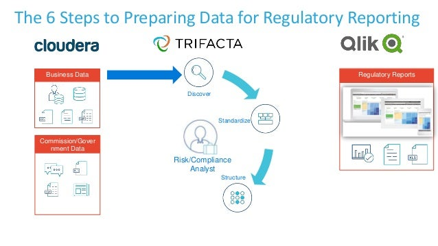 Structure Standardize Discover Business Data Commission/Gover nment Data Risk/Compliance Analyst Regulatory Reports The 6 ...