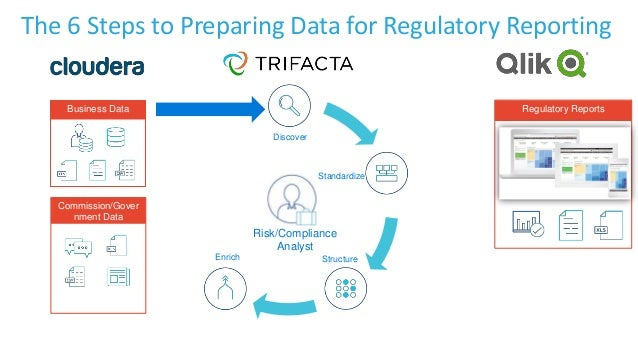 Structure Standardize Enrich Discover Business Data Commission/Gover nment Data Risk/Compliance Analyst Regulatory Reports...
