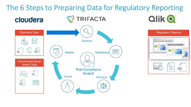Structure Standardize Enrich Validate Discover Business Data Commission/Gover nment Data Risk/Compliance Analyst Regulator...