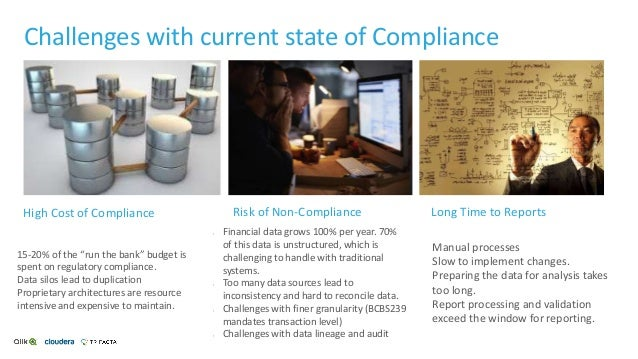 """Challenges with current state of Compliance 15-20% of the """"run the bank"""" budget is spent on regulatory compliance. Data si..."""