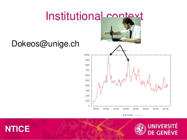 Institutional context Dokeos@unige.ch  NTICE