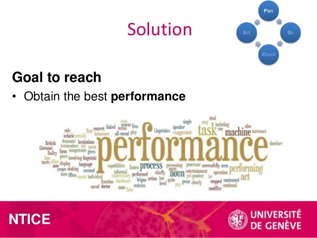 Plan  Solution  Act  Do  Check  Goal to reach • Obtain the best performance  NTICE