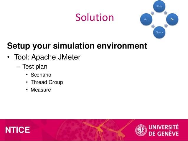 Plan  Solution  Act  Do  Check  Setup your simulation environment • Tool: Apache JMeter – Test plan • Scenario • Thread Gr...