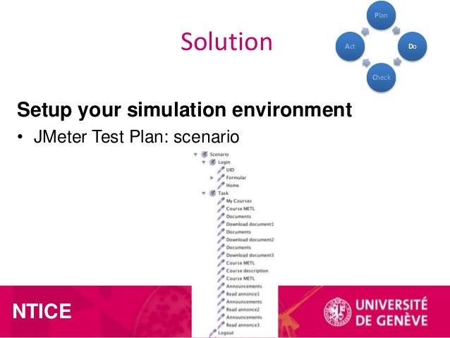 Plan  Solution  Act  Do  Check  Setup your simulation environment • JMeter Test Plan: scenario  NTICE