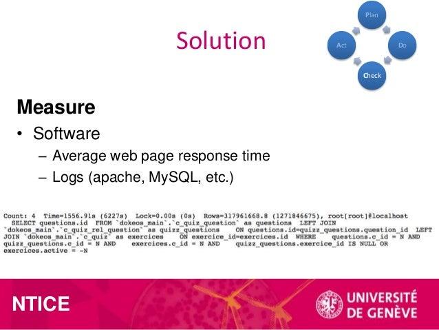 Plan  Solution  Act  Do  Check  Measure • Software – Average web page response time – Logs (apache, MySQL, etc.)  NTICE