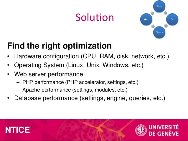 Plan  Solution  Act  Do  Check  Find the right optimization • Hardware configuration (CPU, RAM, disk, network, etc.) • Ope...