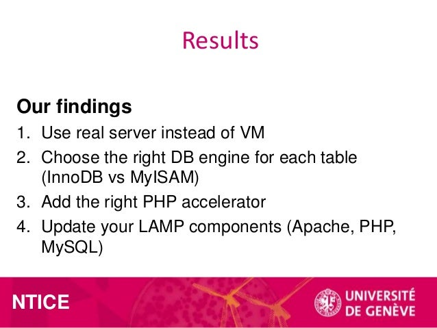 Results Our findings 1. Use real server instead of VM 2. Choose the right DB engine for each table (InnoDB vs MyISAM) 3. A...