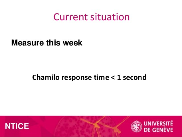 Current situation Measure this week  Chamilo response time < 1 second  NTICE
