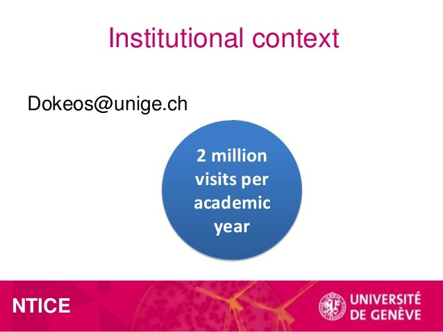 Institutional context Dokeos@unige.ch 2 million visits per academic year  NTICE