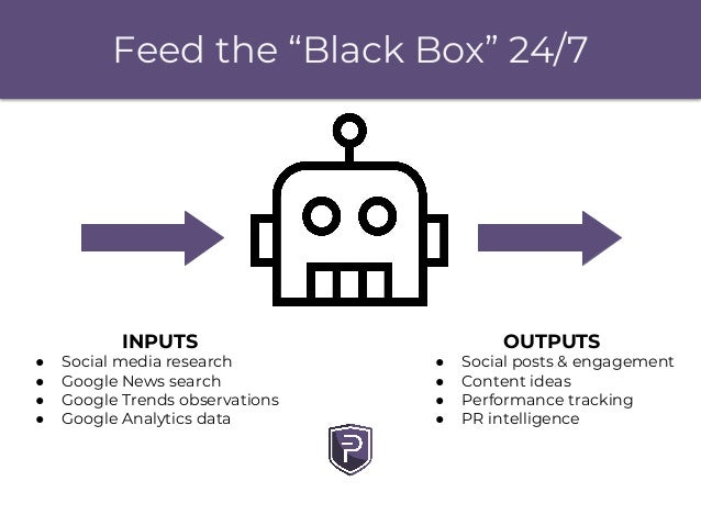 """Feed the """"Black Box"""" 24/7 INPUTS ● Social media research ● Google News search ● Google Trends observations ● Google Analyt..."""