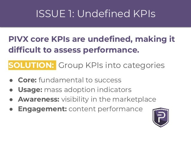ISSUE 1: Undefined KPIs PIVX core KPIs are undefined, making it difficult to assess performance. SOLUTION: Group KPIs into...