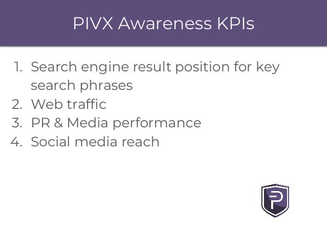 PIVX Awareness KPIs 1. Search engine result position for key search phrases 2. Web traffic 3. PR & Media performance 4. So...