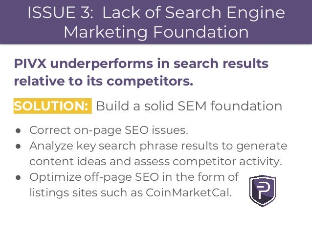 ISSUE 3: Lack of Search Engine Marketing Foundation PIVX underperforms in search results relative to its competitors. SOLU...