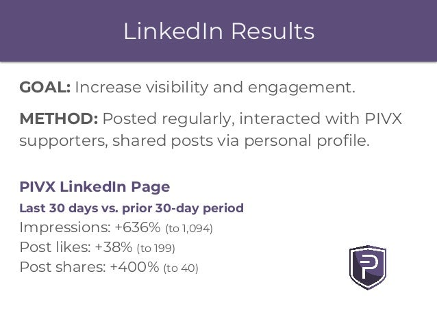 LinkedIn Results GOAL: Increase visibility and engagement. METHOD: Posted regularly, interacted with PIVX supporters, shar...