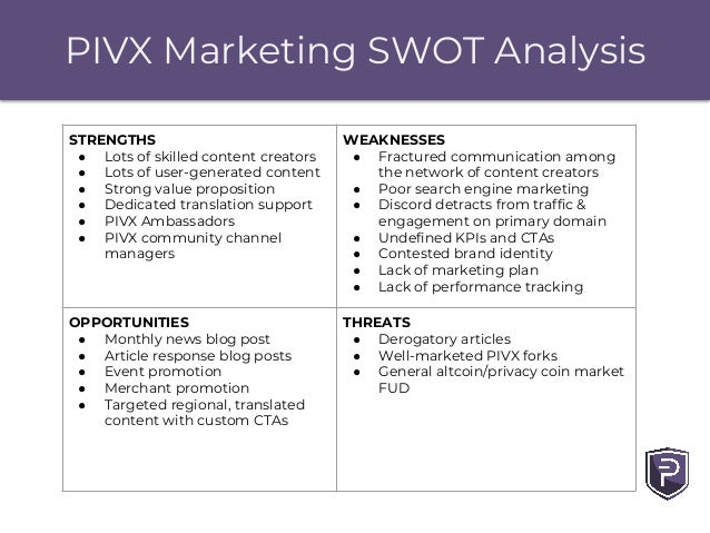 PIVX Marketing SWOT Analysis STRENGTHS ● Lots of skilled content creators ● Lots of user-generated content ● Strong value ...