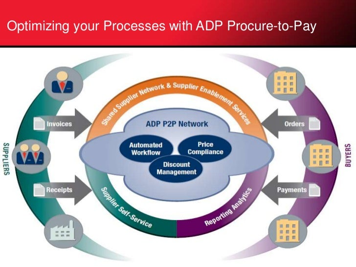 Optimizing your Processes with ADP Procure-to-Pay<br />