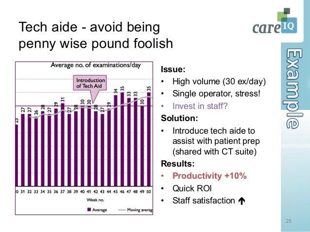 penny wise pound foolish essay help