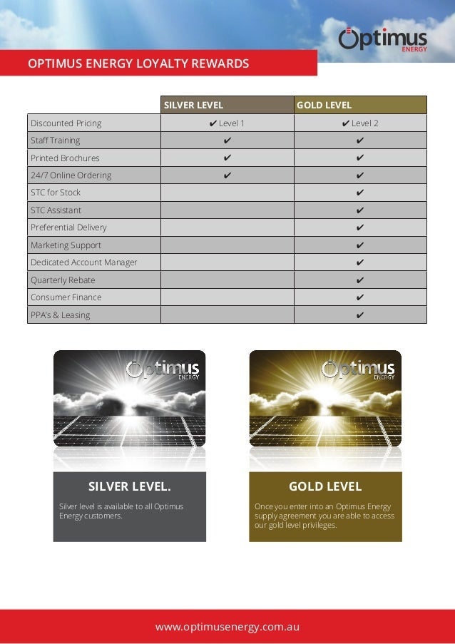 OPTIMUS ENERGY LOYALTY REWARDS SILVER LEVEL GOLD LEVEL Discounted Pricing ✔ Level 1 ✔ Level 2 Staff Training ✔ ✔ Printed B...
