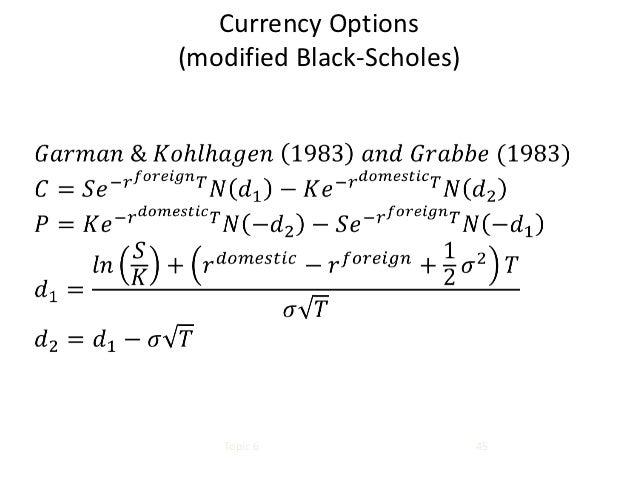 Fx options formula