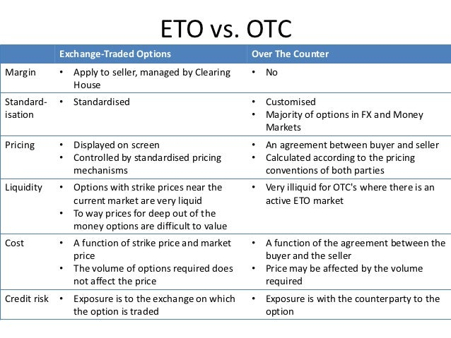 What exchanges trade options