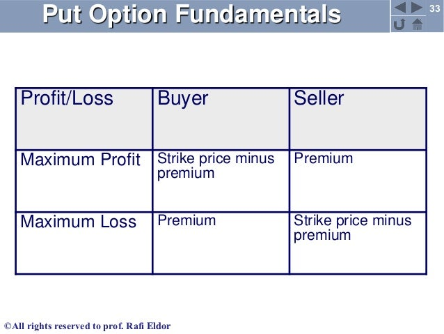 Commodity options vs stock options