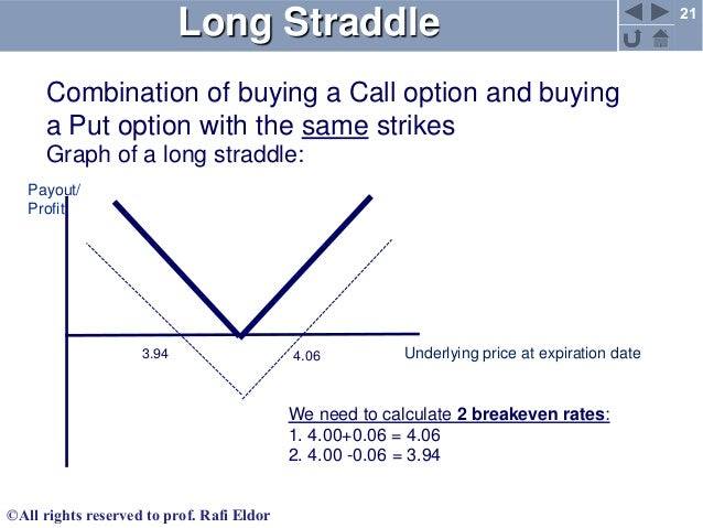 Stock options long straddle