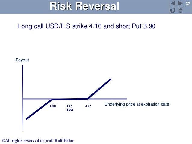 Binary options risk reversal