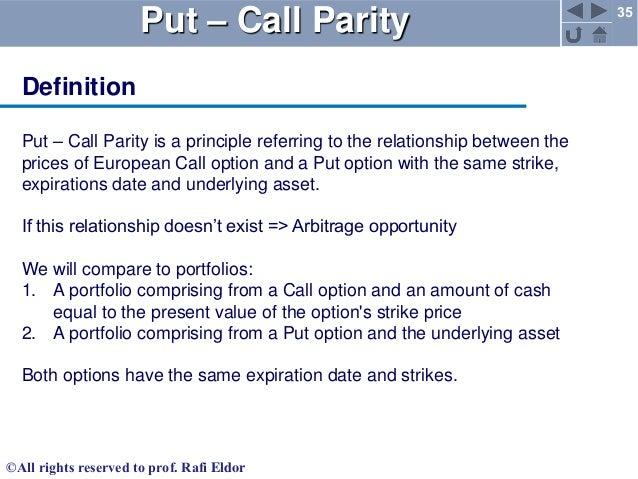 call put strike pute prof